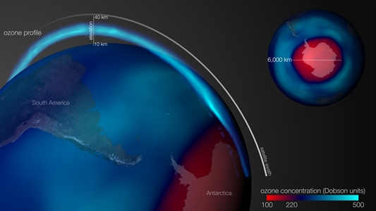 Annual Antarctic ozone hole larger and formed later in 2015